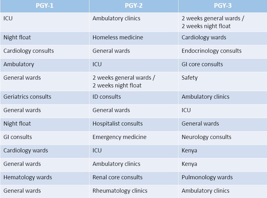 Hospitalist Class Schedule