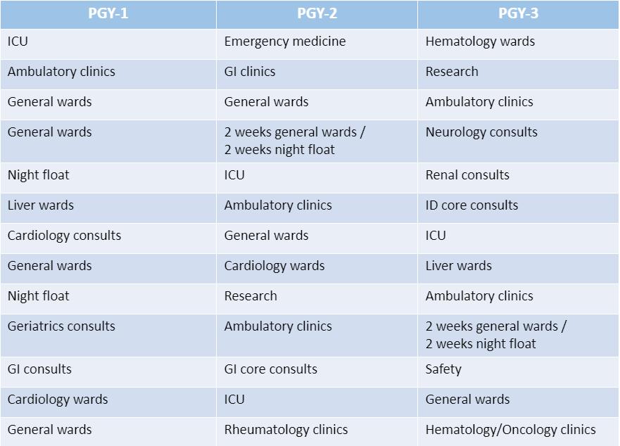Gastro Class Schedule