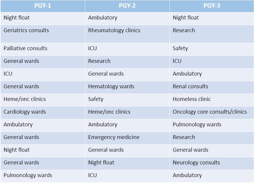 Hem/Onc Schedule